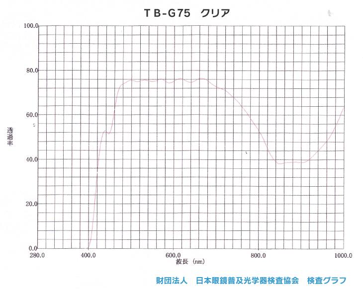 TB-G75 クリア